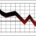 Forex Trading - Spekulation mit der Währung